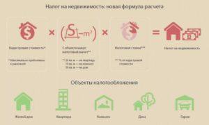 С какой площади берется налог на жилой дом