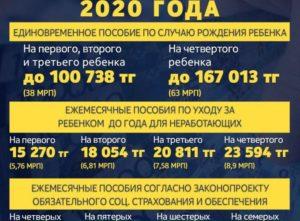 Когда Повысят Пенсию Инвалидам 2 Группы В 2020 Году В Казахстане
