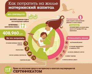 Нужно ли прописывать новорожденного ребенка в квартиру если она куплена на материнский капитал