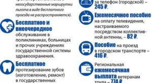 Льготы ветеранам труда во владимирской области в 2020 году с кокого возрочта