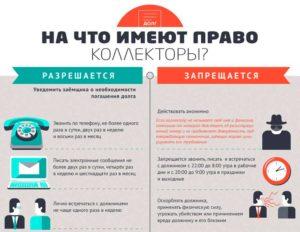 Какие Права Имеют Коллекторы В Отношении Должника 2020 Год В России