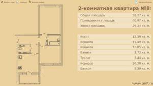 Что значит общеприведенная площадь квартиры