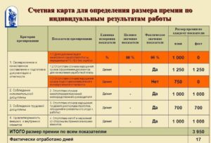 Критерии для начисления премии юрисконсульту