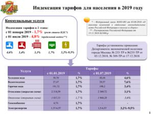 Сколько будет стоить горячая вода с 1 января 2020 в московской области