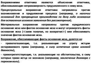Возражения на письменные пояснения ответчика
