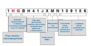 Буквы в вин номере английские или русские