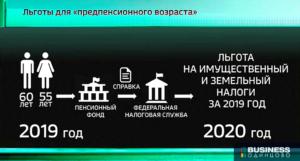 Налог На Землю Льготы Пенсионер И Инвалид В 2020 Году В Оренбургской Области