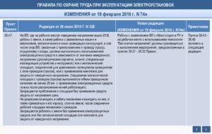 Правила по охране труда при эксплуатации теплоэнергоустановок 2020