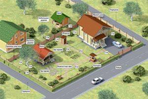 4 сотки можно строить дом? 2020