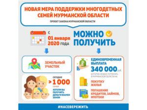 Санкт петербург компенсация за земельный участок многодетным семьям в 2020 году размер