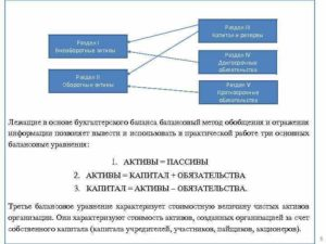 Источником информации о величине чистых активов предприятия является: