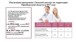 Является ли перевод врача участника программы земский доктор из одного села в другое
