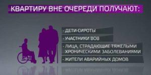 Как Встать На Очередь На Квартиру В Москве 2020