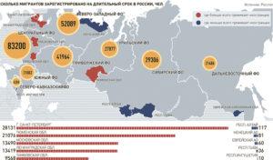 Число мигрантов находящихся в спб 2020г
