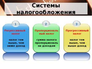 Система налогообложения для акционерного общества