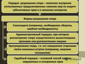 Разрешение Земельных Споров В Административном Порядке