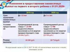 Что положено при рождении 3 ребенка в 2020 году ульяновск