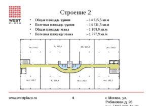 Как считается общая площадь здания