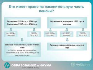 Правда ли кто родился в 1957 году в пенсионом фонде будут выплачивать по тысячи рублей
