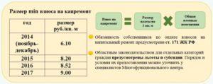 Размер взносов на капремонт в москве