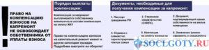 Ветеран труда оплата капитального ремонта в москве с 1 июля 2020