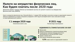 Ставка Налога На Имущество В Башкортостане В 2020 Году