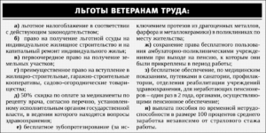 Закон О Ветеранах Труда С Изменениями На 2020 Год В Москве Льготы