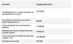 Пособие на третьего ребёнка по ставропольскому краю