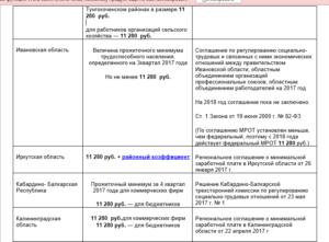 Какой районный коэффициент в иркутске в 2020 году