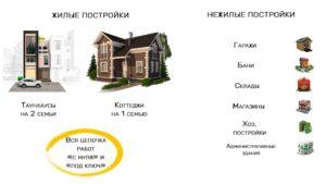 Жилое Строение И Жилой Дом Отличие 2020