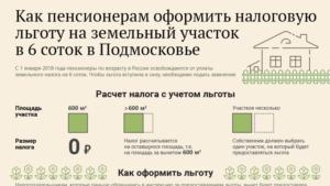 Налог с продажи дома и земельного участка в 2020 калькулятор