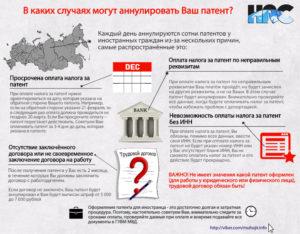 Если гражданин узбекистана вовремя не сделал оплату патента