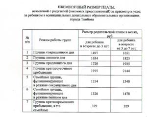 Сколько стоит 1 день в детском саду 2020 пермь