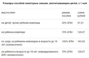 Санктпетербург повышенное пособие на третьего ребенка сумма