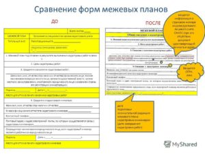 Приказ о форме межевого плана с 01.01.2020