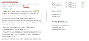 Какая Компания Обслуживает Общедомовую Антенну По Адресу Орджоникидзе 16 В Уфе