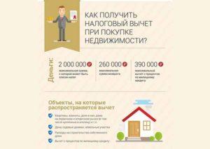 Налоги при покупке земельного участка в 2020 году для физических лиц