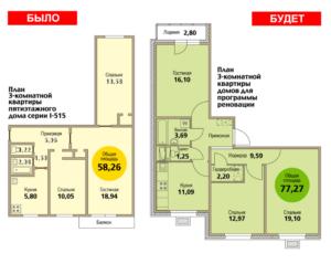 Возможно ли будет получить раздельные квартиры двум собственникам в рамках реновации