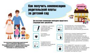 Льгота для сотрудников детского сада на ребенка по оплате за посещение ребенка детского сада