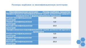 Доплата учителям за категорию в 2020 году