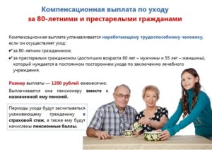 За Сколькими Пенсионерами Можно Оформить Уход