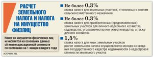 Ставки Земельного Налога Краснодарский Краф 2020год