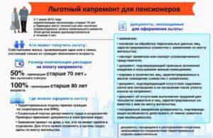 Льготы Для Пенсионеров В Московской Области Старше 80 Лет