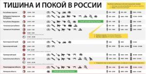 Закон О Тишине В Республике Татарстан