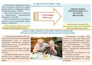 Какими льготами пользуются репрессированные пенсионеры в ингушетии?