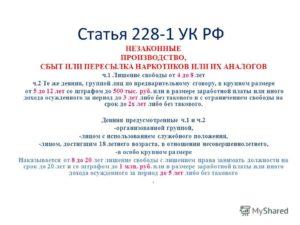 Статья 228 Часть 2 Изменения В 2020 Году