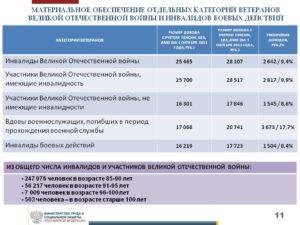 Сколько платят пенсию участникам боевых действий в чечне 2020