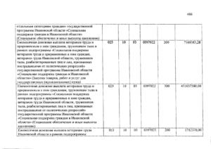 Шпаргалка дополнительное материальное обеспечение отдельных категорий граждан  депутатов и др