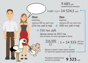 Формула расчета малоимущей семьи 2020 калькулятор