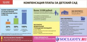 Сколько процентов возвращают за садик за 2 ребенка